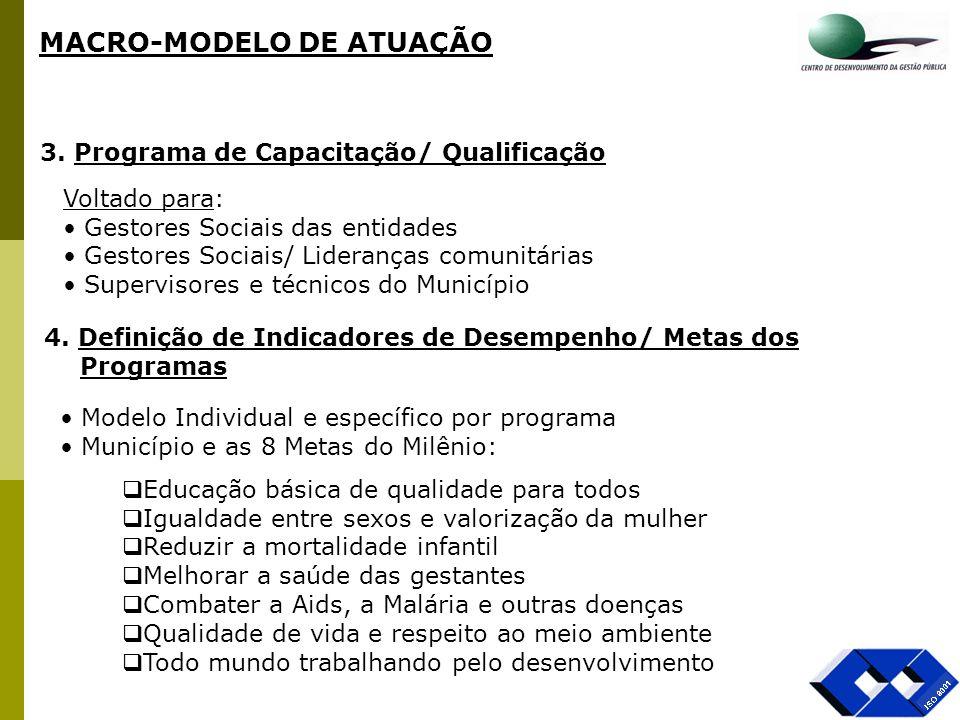 MACRO-MODELO DE ATUAÇÃO 3. Programa de Capacitação/ Qualificação Voltado para: Gestores Sociais das entidades Gestores Sociais/ Lideranças comunitária