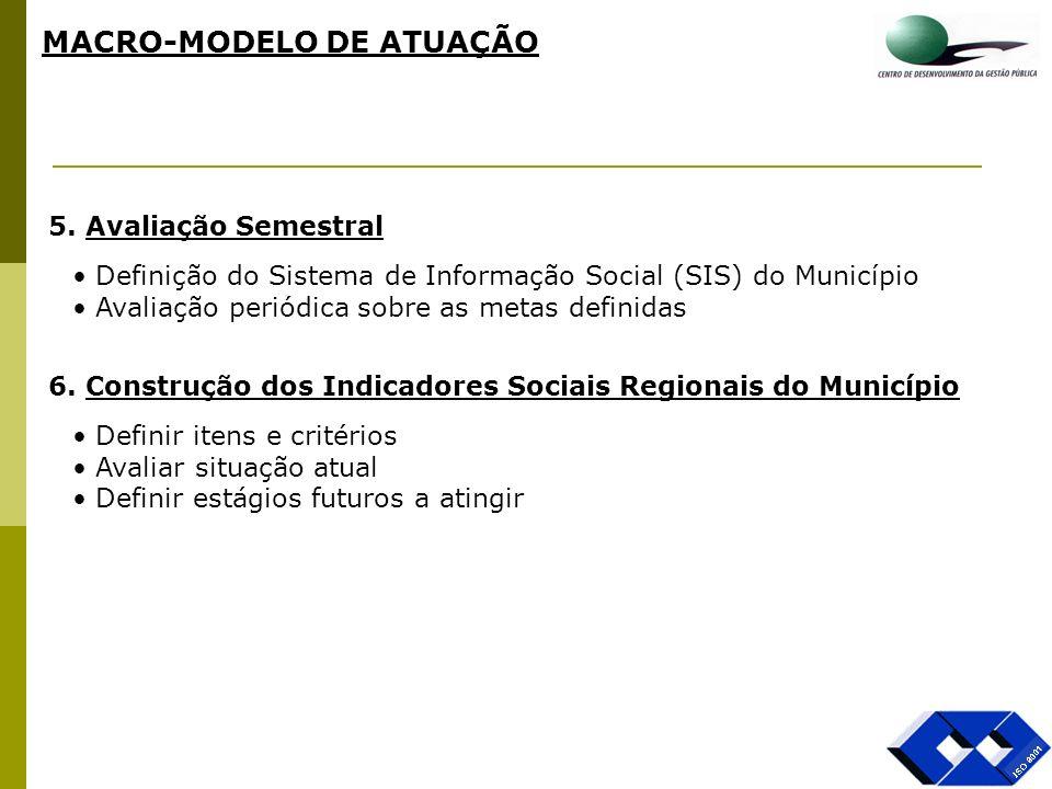 5. Avaliação Semestral Definição do Sistema de Informação Social (SIS) do Município Avaliação periódica sobre as metas definidas 6. Construção dos Ind