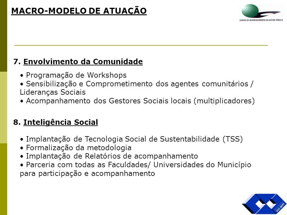 7. Envolvimento da Comunidade Programação de Workshops Sensibilização e Comprometimento dos agentes comunitários / Lideranças Sociais Acompanhamento d