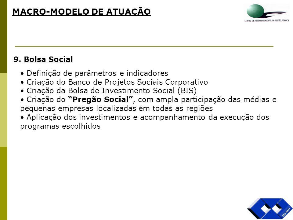 9. Bolsa Social Definição de parâmetros e indicadores Criação do Banco de Projetos Sociais Corporativo Criação da Bolsa de Investimento Social (BIS) C