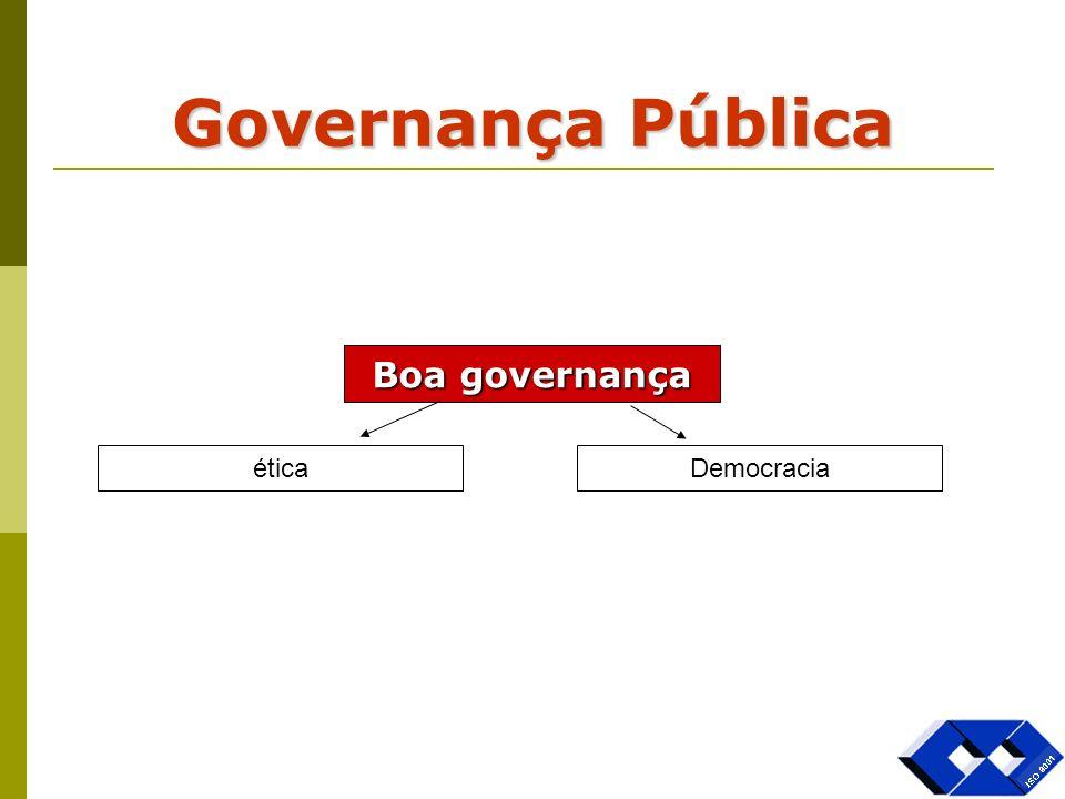Governança Pública Boa governança éticaDemocracia