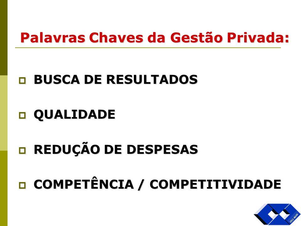 MACRO-MODELO DE ATUAÇÃO 3.
