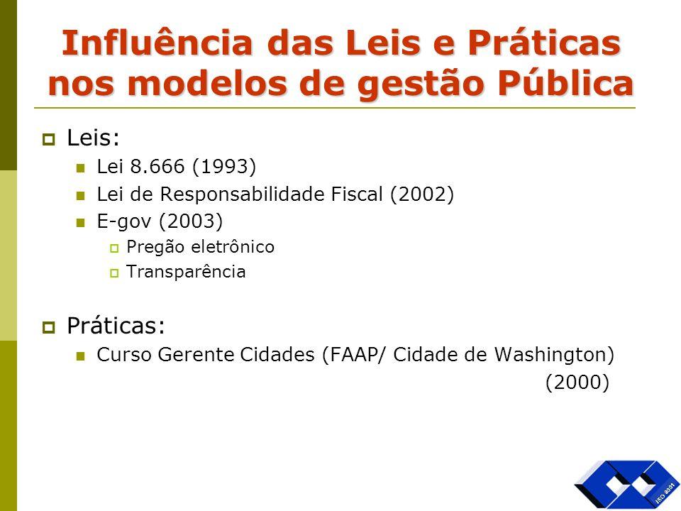 Influência das Leis e Práticas nos modelos de gestão Pública Leis: Lei 8.666 (1993) Lei de Responsabilidade Fiscal (2002) E-gov (2003) Pregão eletrôni