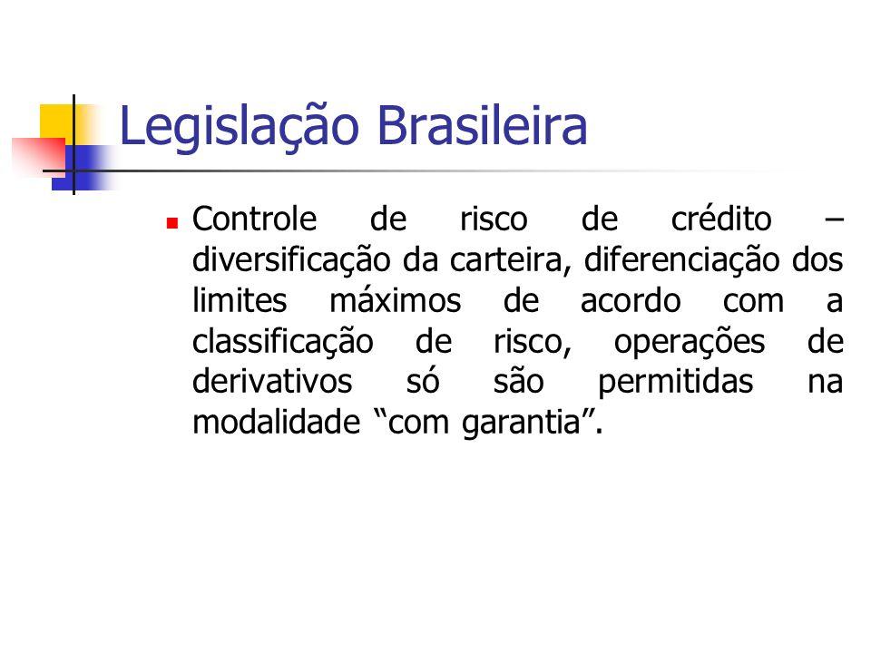 Legislação Brasileira Controle de risco de crédito – diversificação da carteira, diferenciação dos limites máximos de acordo com a classificação de risco, operações de derivativos só são permitidas na modalidade com garantia.