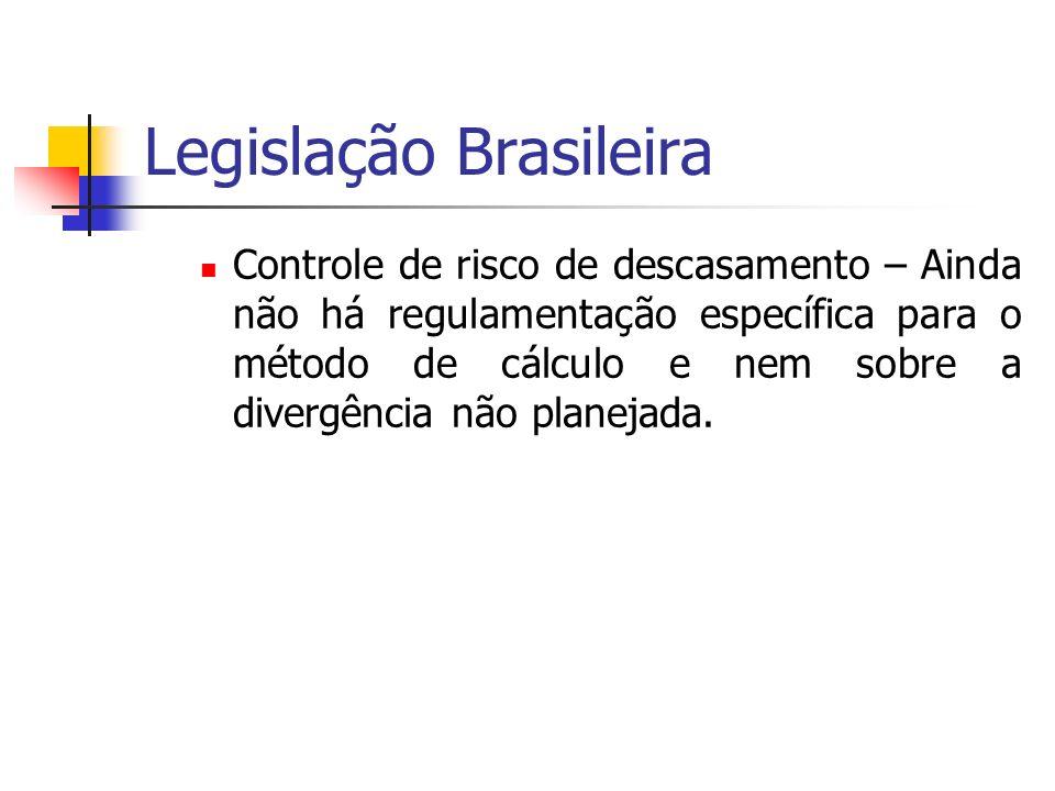 Legislação Brasileira Controle de risco de descasamento – Ainda não há regulamentação específica para o método de cálculo e nem sobre a divergência não planejada.