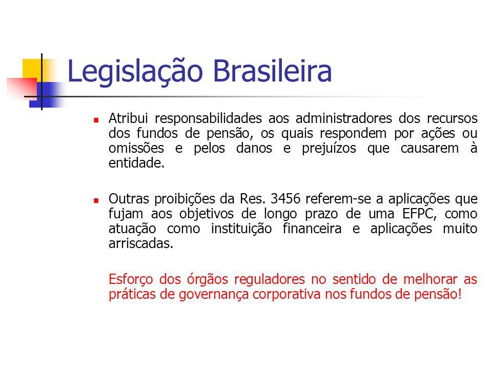 Legislação Brasileira Atribui responsabilidades aos administradores dos recursos dos fundos de pensão, os quais respondem por ações ou omissões e pelos danos e prejuízos que causarem à entidade.