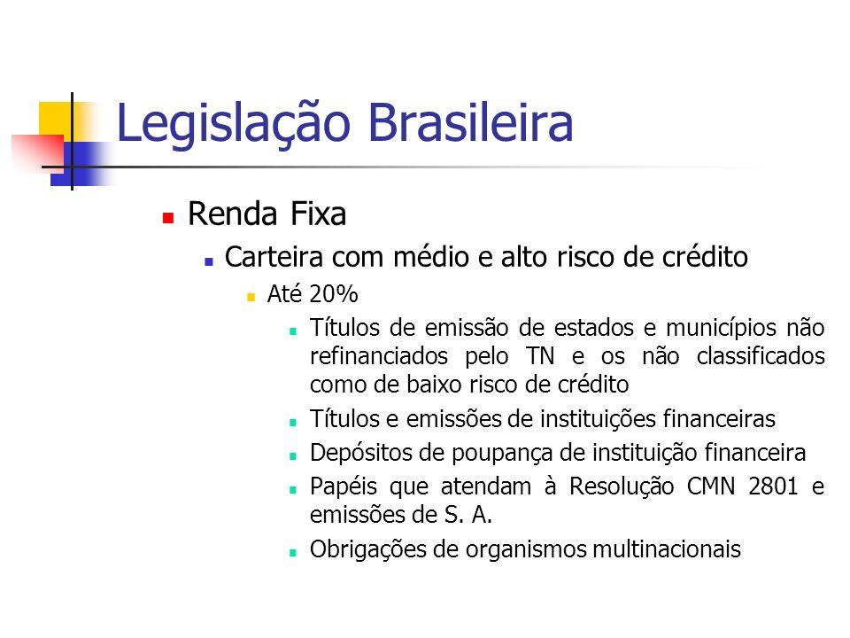 Legislação Brasileira Renda Fixa Carteira com médio e alto risco de crédito Até 20% Títulos de emissão de estados e municípios não refinanciados pelo