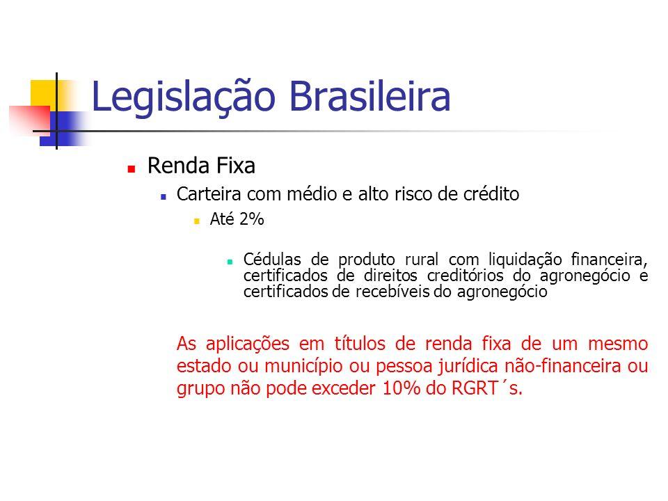 Legislação Brasileira Renda Fixa Carteira com médio e alto risco de crédito Até 2% Cédulas de produto rural com liquidação financeira, certificados de