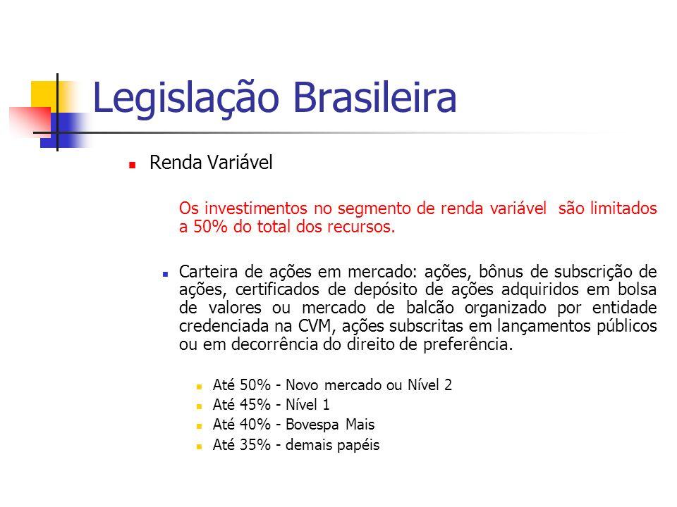 Legislação Brasileira Renda Variável Os investimentos no segmento de renda variável são limitados a 50% do total dos recursos. Carteira de ações em me