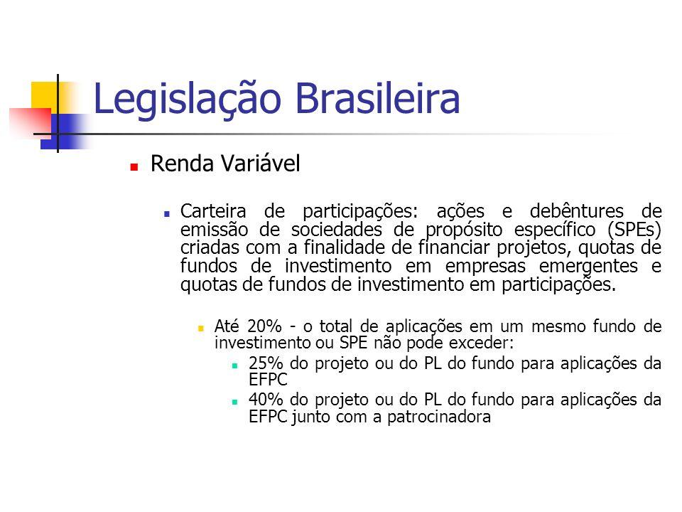 Legislação Brasileira Renda Variável Carteira de participações: ações e debêntures de emissão de sociedades de propósito específico (SPEs) criadas com a finalidade de financiar projetos, quotas de fundos de investimento em empresas emergentes e quotas de fundos de investimento em participações.