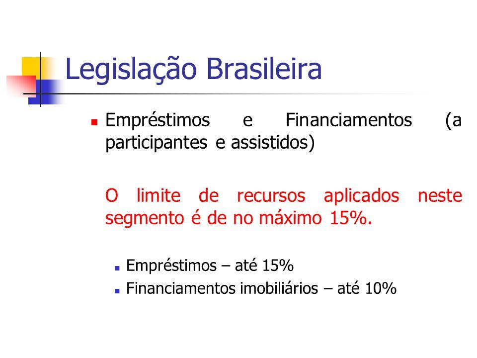 Legislação Brasileira Empréstimos e Financiamentos (a participantes e assistidos) O limite de recursos aplicados neste segmento é de no máximo 15%. Em