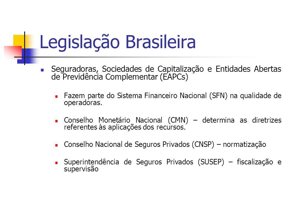 Legislação Brasileira Seguradoras, Sociedades de Capitalização e Entidades Abertas de Previdência Complementar (EAPCs) Fazem parte do Sistema Financeiro Nacional (SFN) na qualidade de operadoras.