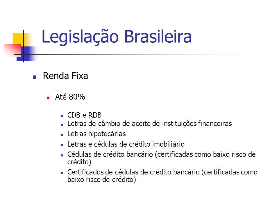 Legislação Brasileira Renda Fixa Até 80% CDB e RDB Letras de câmbio de aceite de instituições financeiras Letras hipotecárias Letras e cédulas de crédito imobiliário Cédulas de crédito bancário (certificadas como baixo risco de crédito) Certificados de cédulas de crédito bancário (certificadas como baixo risco de crédito)