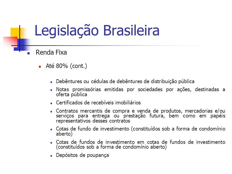 Legislação Brasileira Renda Fixa Até 80% (cont.) Debêntures ou cédulas de debêntures de distribuição pública Notas promissórias emitidas por sociedade