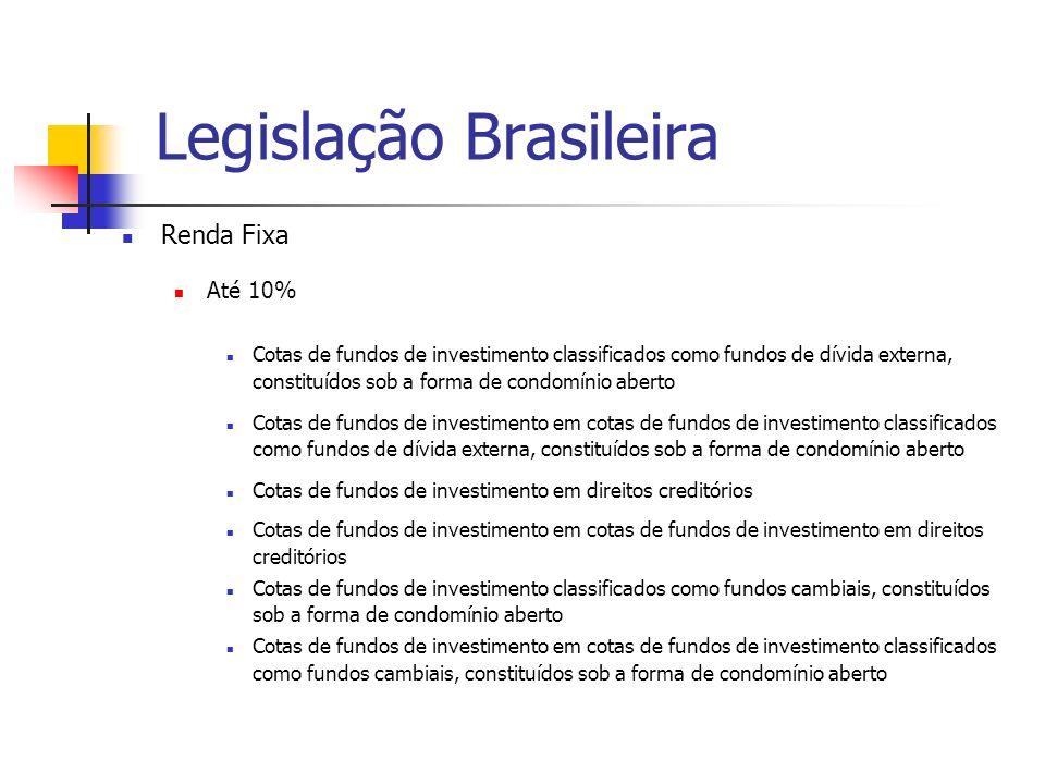 Legislação Brasileira Renda Fixa Até 10% Cotas de fundos de investimento classificados como fundos de dívida externa, constituídos sob a forma de condomínio aberto Cotas de fundos de investimento em cotas de fundos de investimento classificados como fundos de dívida externa, constituídos sob a forma de condomínio aberto Cotas de fundos de investimento em direitos creditórios Cotas de fundos de investimento em cotas de fundos de investimento em direitos creditórios Cotas de fundos de investimento classificados como fundos cambiais, constituídos sob a forma de condomínio aberto Cotas de fundos de investimento em cotas de fundos de investimento classificados como fundos cambiais, constituídos sob a forma de condomínio aberto