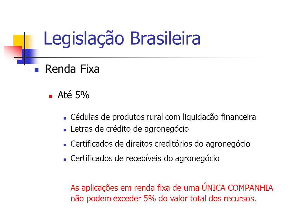 Legislação Brasileira Renda Fixa Até 5% Cédulas de produtos rural com liquidação financeira Letras de crédito de agronegócio Certificados de direitos creditórios do agronegócio Certificados de recebíveis do agronegócio As aplicações em renda fixa de uma ÚNICA COMPANHIA não podem exceder 5% do valor total dos recursos.
