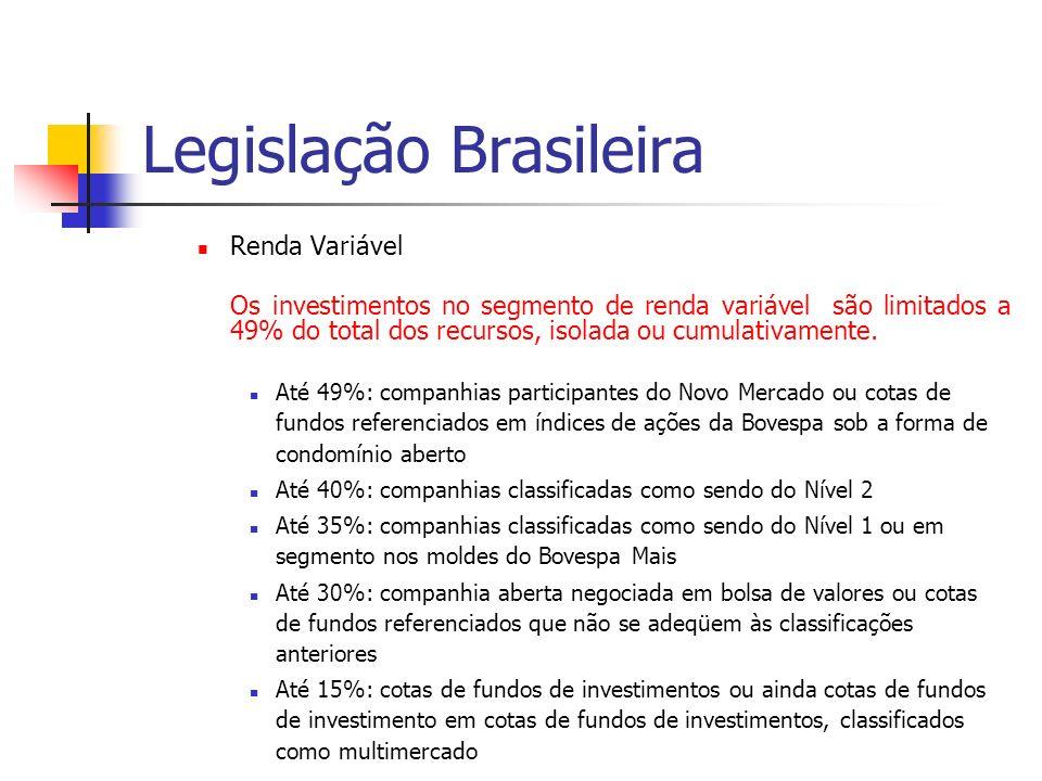Legislação Brasileira Renda Variável Os investimentos no segmento de renda variável são limitados a 49% do total dos recursos, isolada ou cumulativame