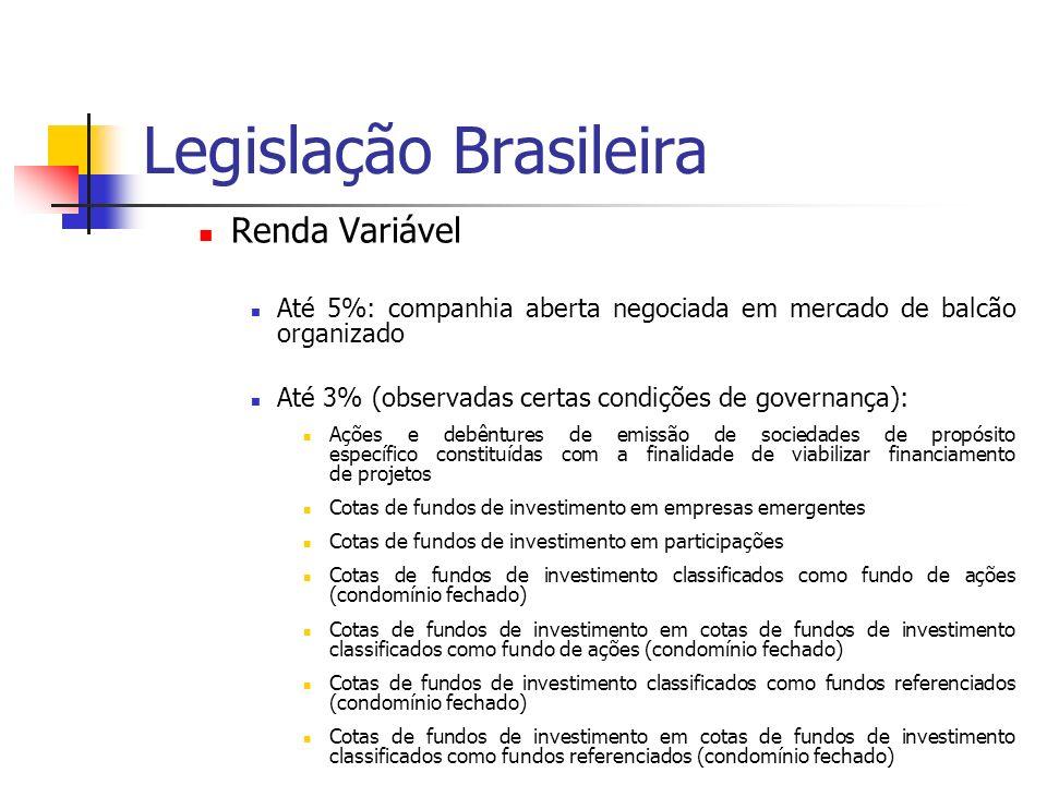 Legislação Brasileira Renda Variável Até 5%: companhia aberta negociada em mercado de balcão organizado Até 3% (observadas certas condições de governa
