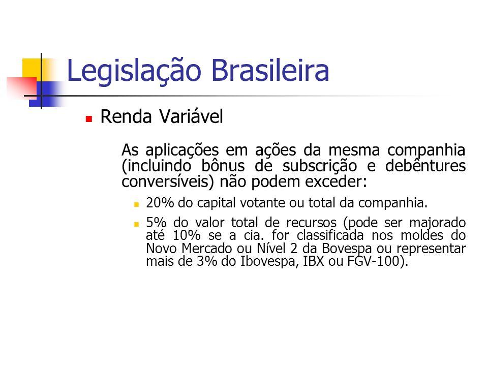 Legislação Brasileira Renda Variável As aplicações em ações da mesma companhia (incluindo bônus de subscrição e debêntures conversíveis) não podem exceder: 20% do capital votante ou total da companhia.