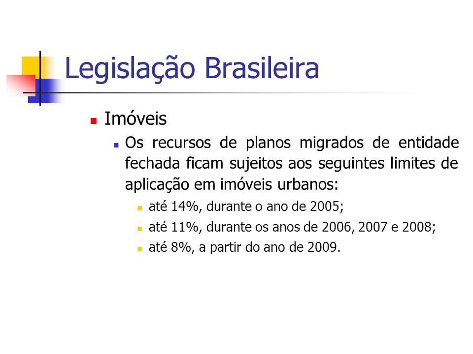 Legislação Brasileira Imóveis Os recursos de planos migrados de entidade fechada ficam sujeitos aos seguintes limites de aplicação em imóveis urbanos: até 14%, durante o ano de 2005; até 11%, durante os anos de 2006, 2007 e 2008; até 8%, a partir do ano de 2009.