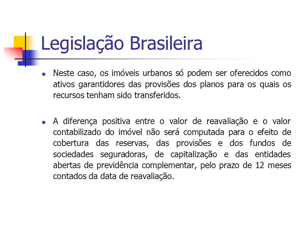 Legislação Brasileira Neste caso, os imóveis urbanos só podem ser oferecidos como ativos garantidores das provisões dos planos para os quais os recurs