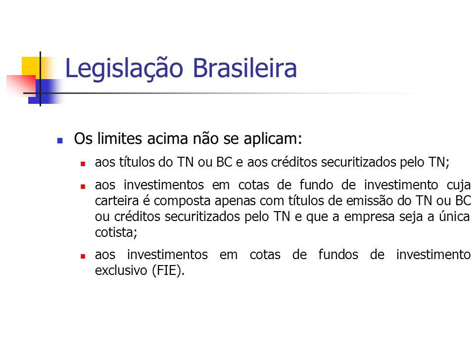 Legislação Brasileira Os limites acima não se aplicam: aos títulos do TN ou BC e aos créditos securitizados pelo TN; aos investimentos em cotas de fundo de investimento cuja carteira é composta apenas com títulos de emissão do TN ou BC ou créditos securitizados pelo TN e que a empresa seja a única cotista; aos investimentos em cotas de fundos de investimento exclusivo (FIE).