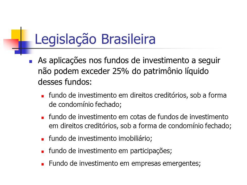 Legislação Brasileira As aplicações nos fundos de investimento a seguir não podem exceder 25% do patrimônio líquido desses fundos: fundo de investimento em direitos creditórios, sob a forma de condomínio fechado; fundo de investimento em cotas de fundos de investimento em direitos creditórios, sob a forma de condomínio fechado; fundo de investimento imobiliário; fundo de investimento em participações; Fundo de investimento em empresas emergentes;
