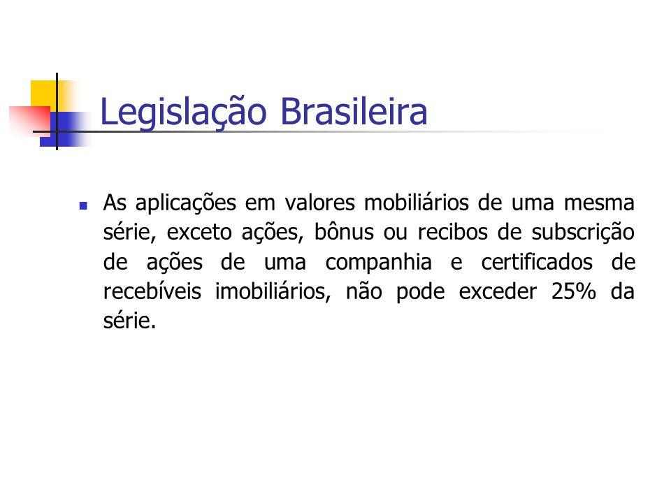Legislação Brasileira As aplicações em valores mobiliários de uma mesma série, exceto ações, bônus ou recibos de subscrição de ações de uma companhia