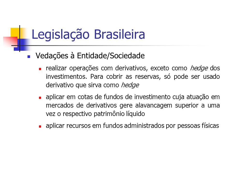 Legislação Brasileira Vedações à Entidade/Sociedade realizar operações com derivativos, exceto como hedge dos investimentos. Para cobrir as reservas,