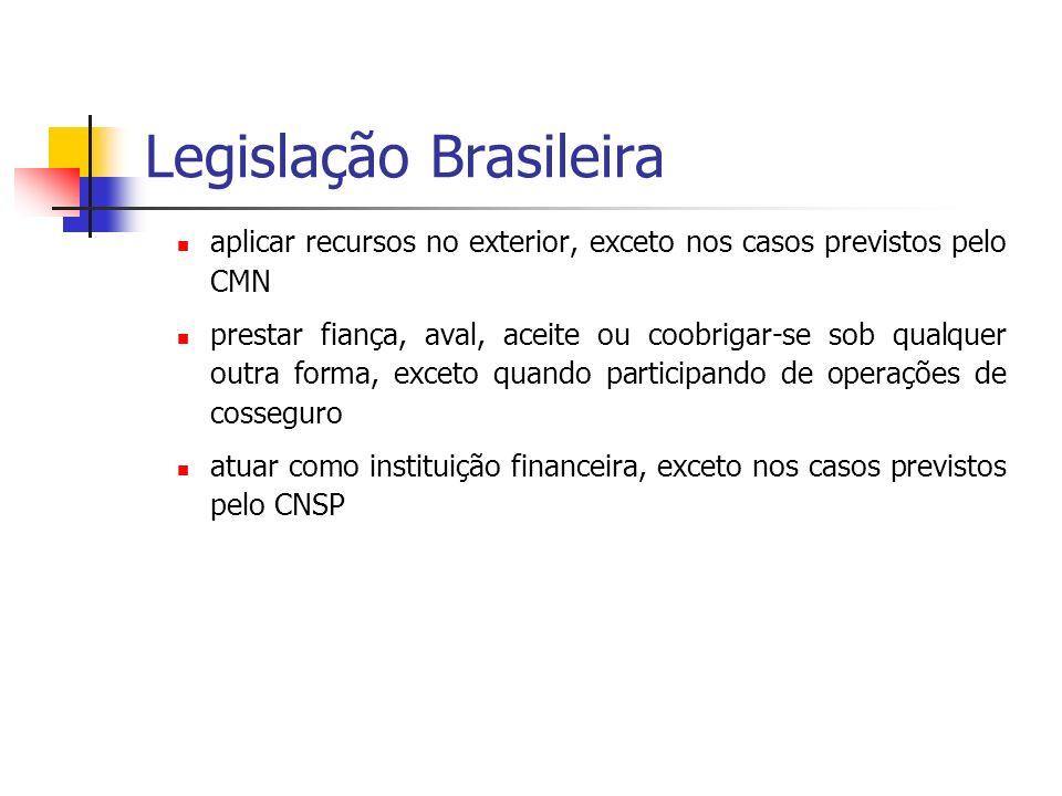 Legislação Brasileira aplicar recursos no exterior, exceto nos casos previstos pelo CMN prestar fiança, aval, aceite ou coobrigar-se sob qualquer outra forma, exceto quando participando de operações de cosseguro atuar como instituição financeira, exceto nos casos previstos pelo CNSP