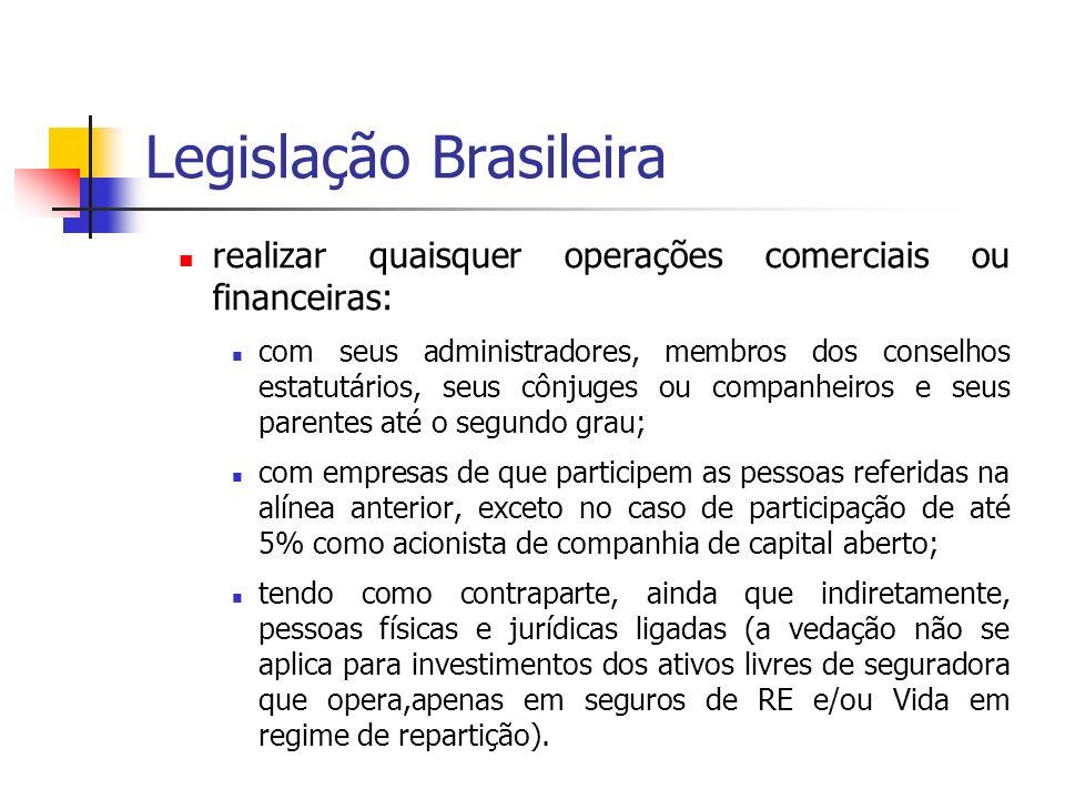 Legislação Brasileira realizar quaisquer operações comerciais ou financeiras: com seus administradores, membros dos conselhos estatutários, seus cônjuges ou companheiros e seus parentes até o segundo grau; com empresas de que participem as pessoas referidas na alínea anterior, exceto no caso de participação de até 5% como acionista de companhia de capital aberto; tendo como contraparte, ainda que indiretamente, pessoas físicas e jurídicas ligadas (a vedação não se aplica para investimentos dos ativos livres de seguradora que opera,apenas em seguros de RE e/ou Vida em regime de repartição).