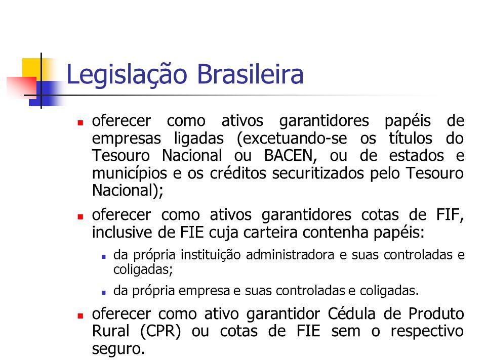 Legislação Brasileira oferecer como ativos garantidores papéis de empresas ligadas (excetuando-se os títulos do Tesouro Nacional ou BACEN, ou de estad