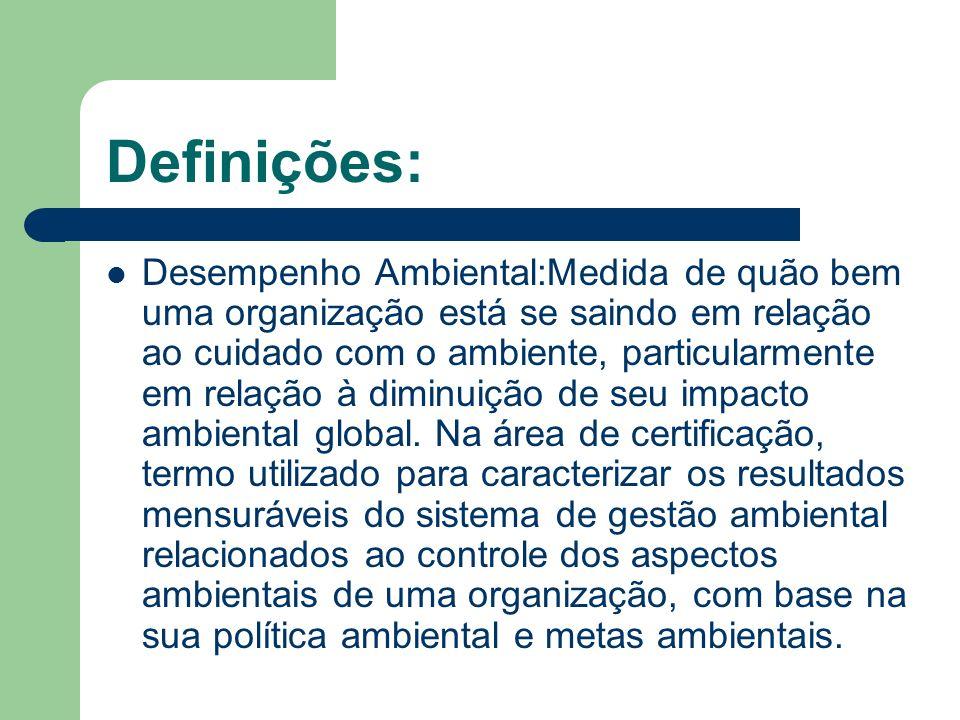 Definições: Desempenho Ambiental:Medida de quão bem uma organização está se saindo em relação ao cuidado com o ambiente, particularmente em relação à