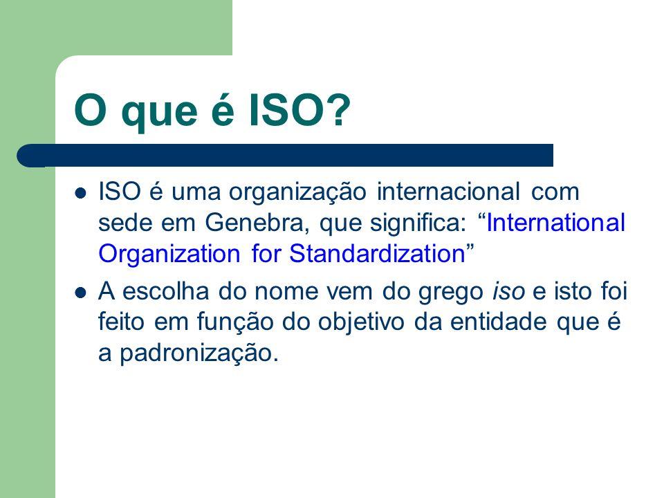 O que é ISO? ISO é uma organização internacional com sede em Genebra, que significa: International Organization for Standardization A escolha do nome