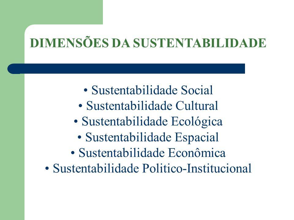 DIMENSÕES DA SUSTENTABILIDADE Sustentabilidade Social Sustentabilidade Cultural Sustentabilidade Ecológica Sustentabilidade Espacial Sustentabilidade