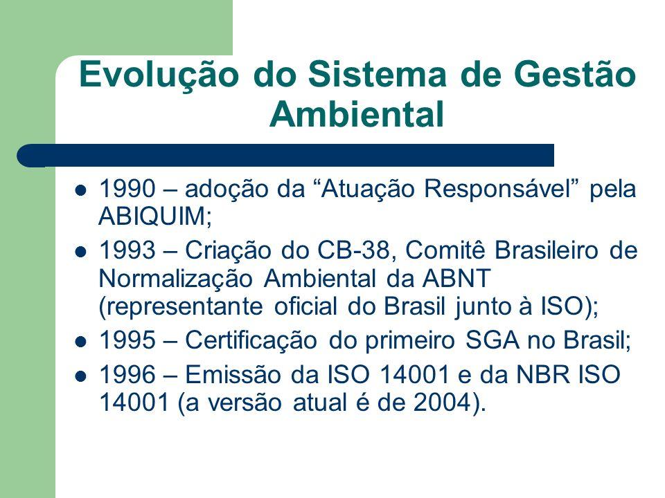 Evolução do Sistema de Gestão Ambiental 1990 – adoção da Atuação Responsável pela ABIQUIM; 1993 – Criação do CB-38, Comitê Brasileiro de Normalização