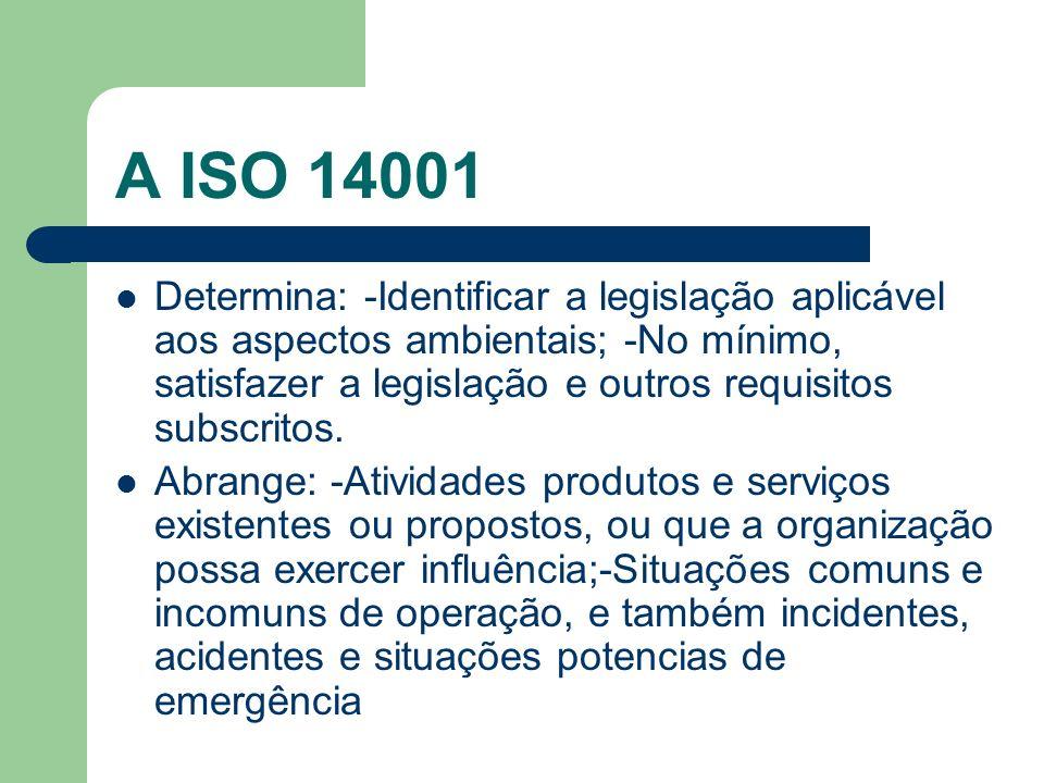 A ISO 14001 Determina: -Identificar a legislação aplicável aos aspectos ambientais; -No mínimo, satisfazer a legislação e outros requisitos subscritos