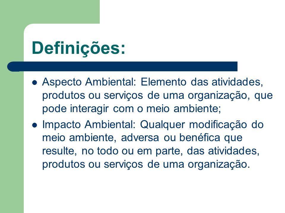 Definições: Aspecto Ambiental: Elemento das atividades, produtos ou serviços de uma organização, que pode interagir com o meio ambiente; Impacto Ambie