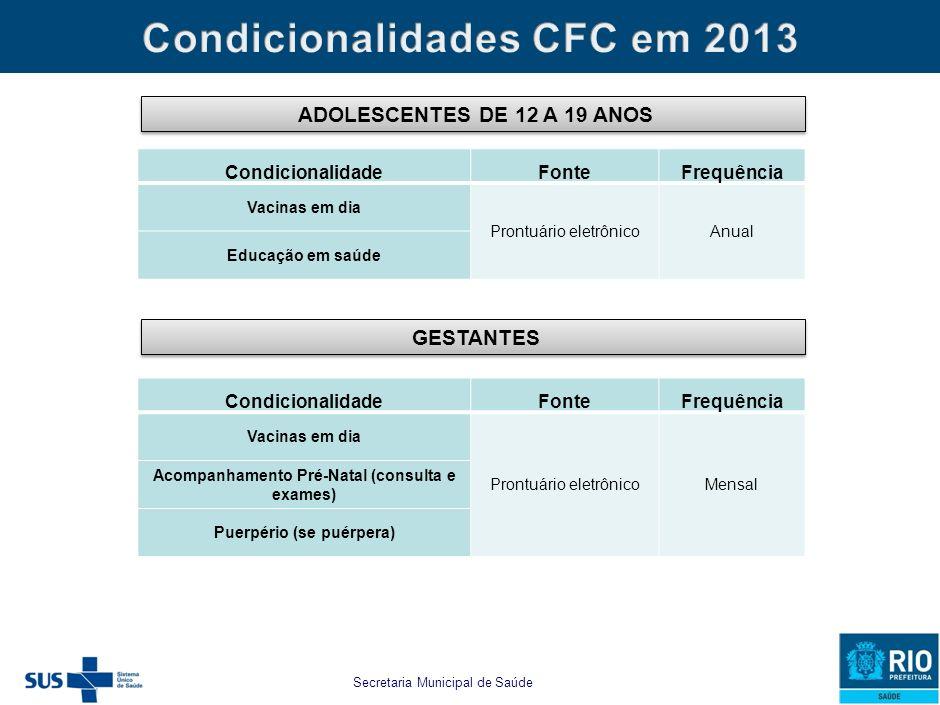 Secretaria Municipal de Saúde e Defesa Civil estabelecido para as famílias beneficiárias do PBF e do CFC as seguintes CONDICIONALIDADES MUNICIPAIS: AD