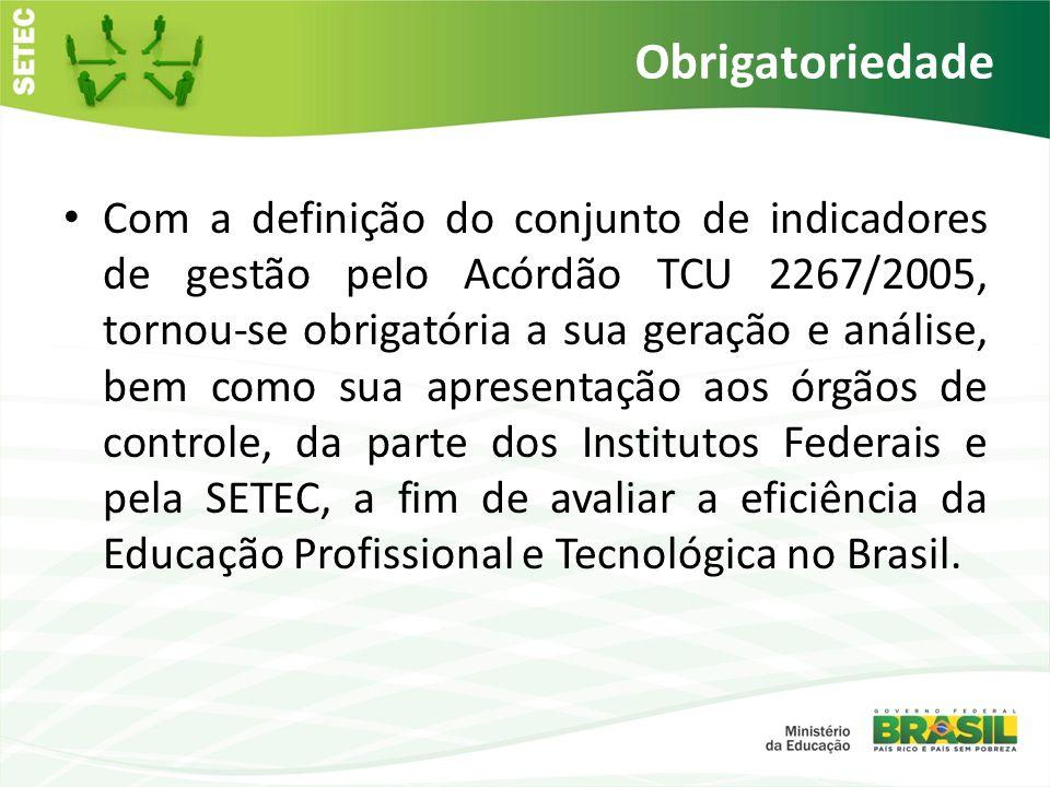 Relação de Alunos por Docente Medir a capacidade de atendimento em relação à força de trabalho Matriculados (SISTEC) Docentes (SIAPE) – SIAPE