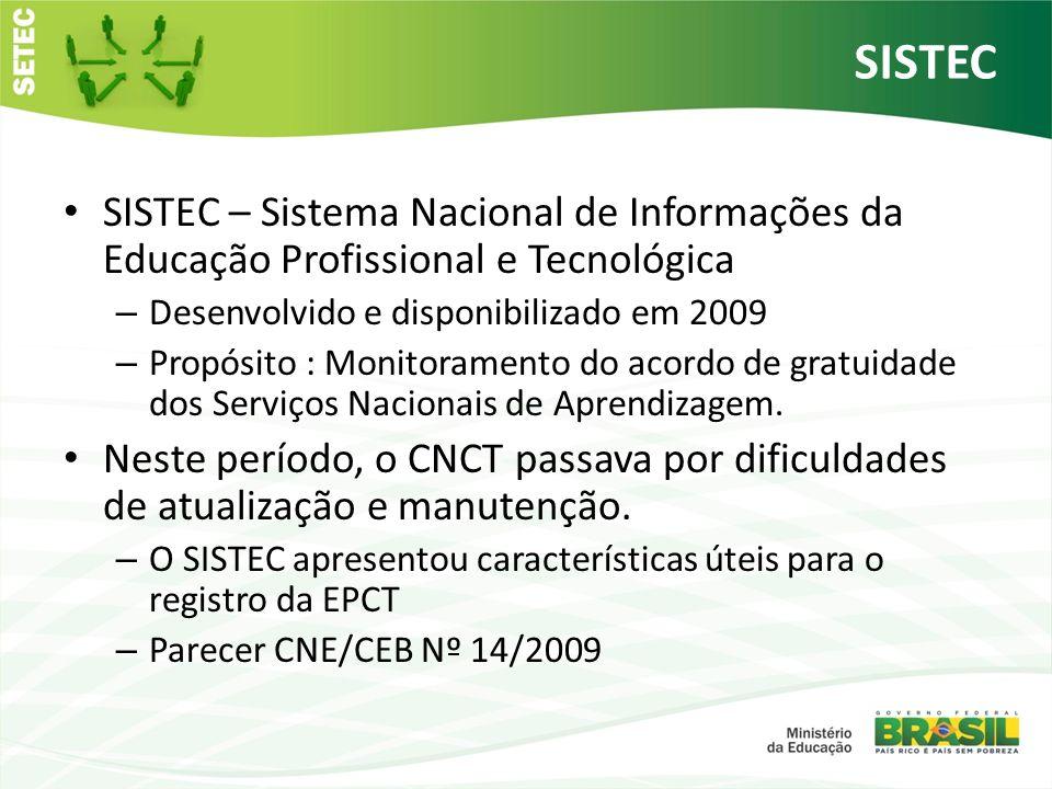 Substituição do CNCT pelo SISTEC Resolução CNE/CEB Nº 03, de 30/09/2009 Art.
