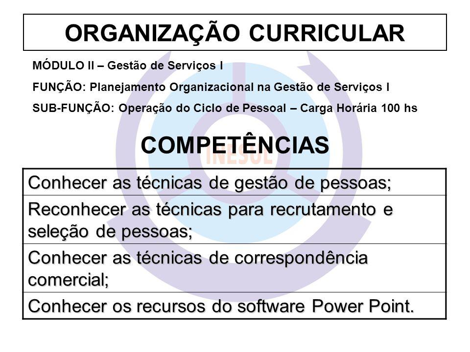 ORGANIZAÇÃO CURRICULAR MÓDULO II – Gestão de Serviços I FUNÇÃO: Planejamento Organizacional na Gestão de Serviços I SUB-FUNÇÃO: Operação do Ciclo de P