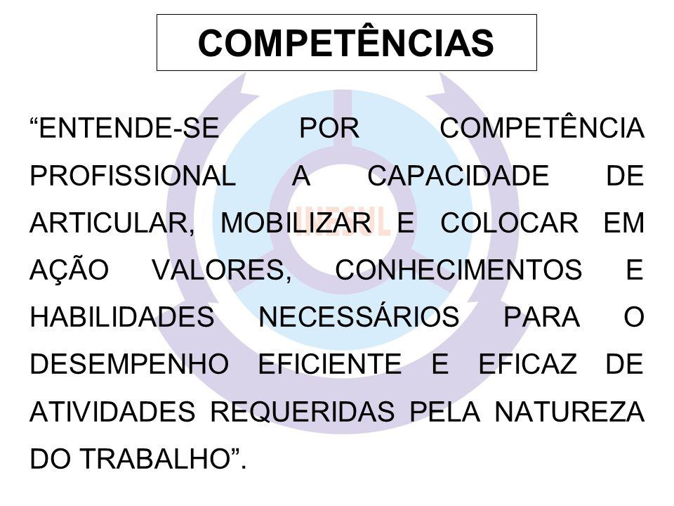 COMPETÊNCIAS ENTENDE-SE POR COMPETÊNCIA PROFISSIONAL A CAPACIDADE DE ARTICULAR, MOBILIZAR E COLOCAR EM AÇÃO VALORES, CONHECIMENTOS E HABILIDADES NECES