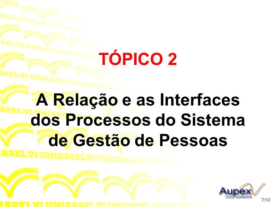TÓPICO 2 A Relação e as Interfaces dos Processos do Sistema de Gestão de Pessoas 7/10