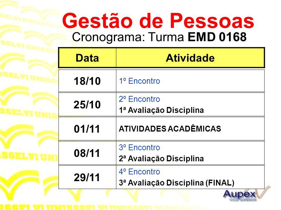 Cronograma: Turma EMD 0168 Gestão de Pessoas DataAtividade 25/10 2º Encontro 1ª Avaliação Disciplina 18/10 1º Encontro 08/11 3º Encontro 2ª Avaliação