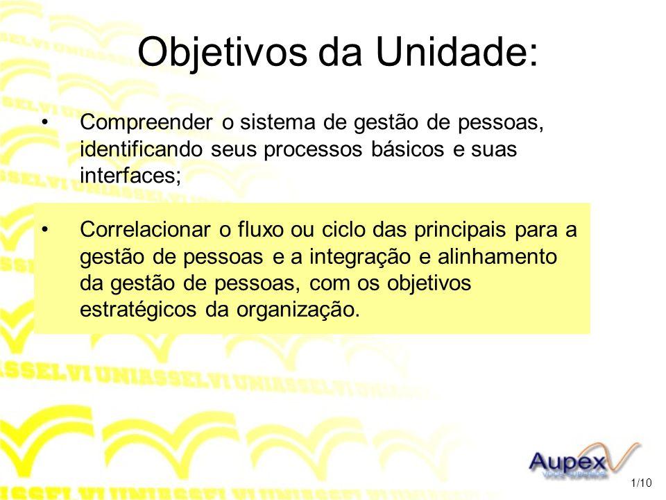 Objetivos da Unidade: Compreender o sistema de gestão de pessoas, identificando seus processos básicos e suas interfaces; 1/10 Correlacionar o fluxo o