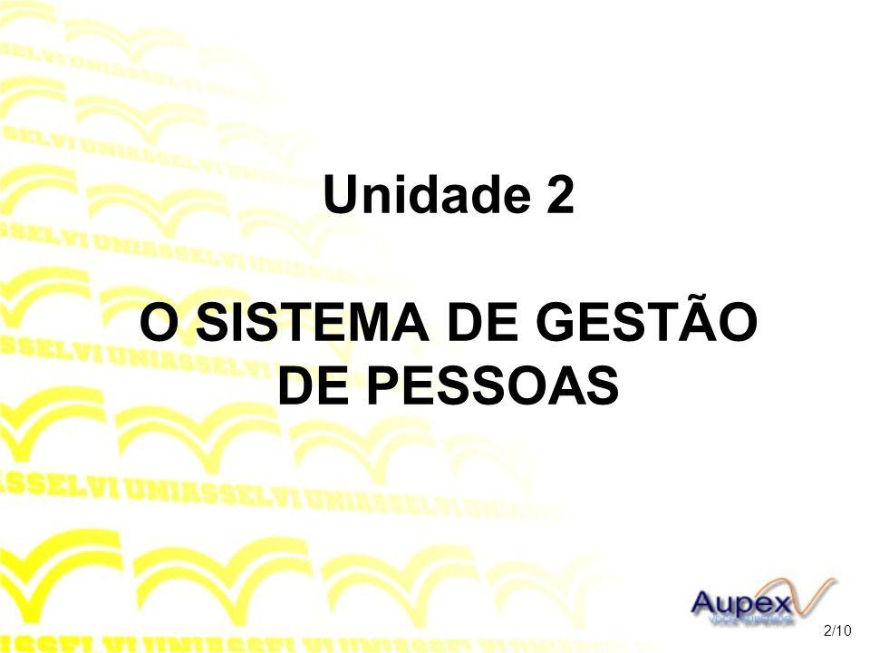 Unidade 2 O SISTEMA DE GESTÃO DE PESSOAS 2/10