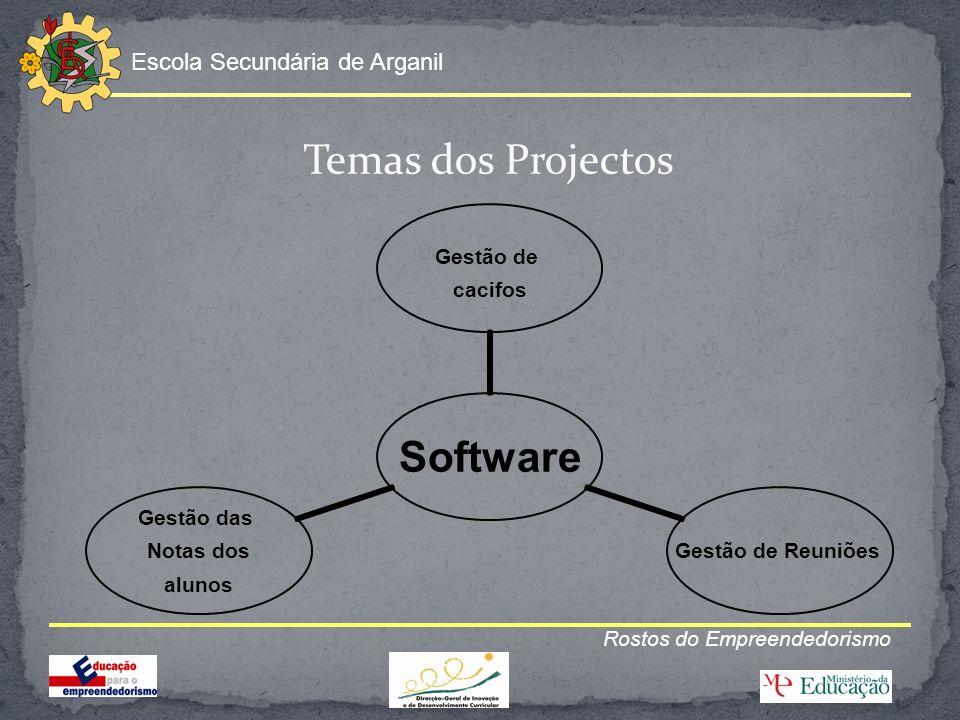 Escola Secundária de Arganil Rostos do Empreendedorismo Temas dos Projectos Software Gestão de cacifos Gestão de Reuniões Gestão das Notas dos alunos