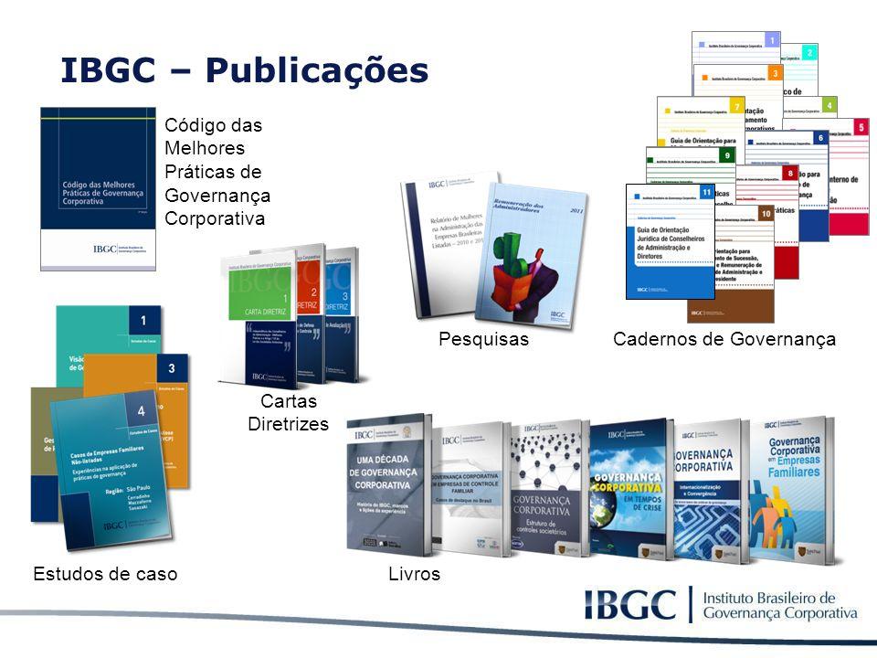 IBGC – Publicações Cadernos de Governança Código das Melhores Práticas de Governança Corporativa Estudos de caso Cartas Diretrizes Livros Pesquisas
