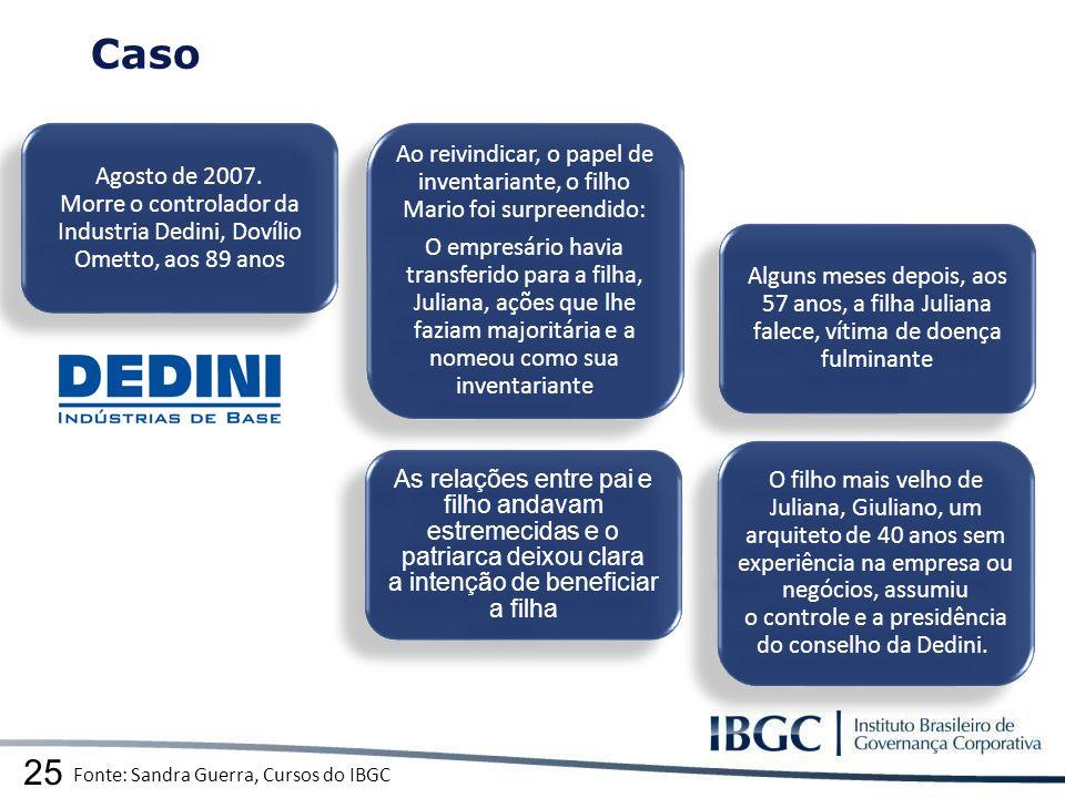 Caso Fonte: Sandra Guerra, Cursos do IBGC 25 Agosto de 2007. Morre o controlador da Industria Dedini, Dovílio Ometto, aos 89 anos Ao reivindicar, o pa